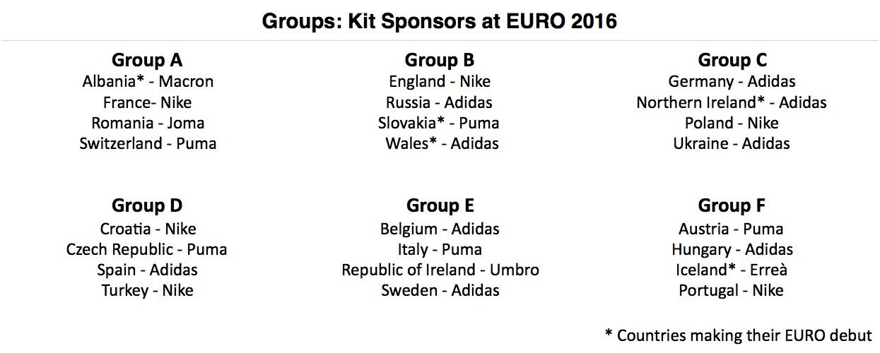 nike belgium sponsoring