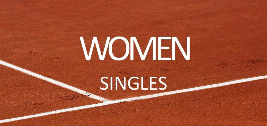 Tennis Sponsorships Women Singles Score And Change